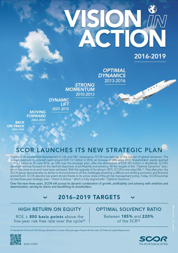 Ad SCOR plane 2016